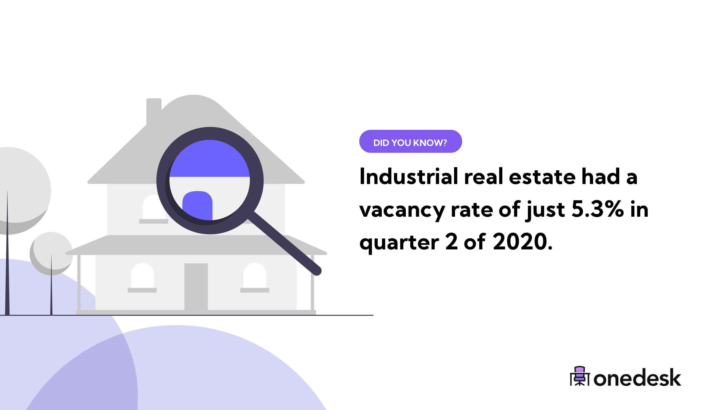 industrial real estate vacancy rates