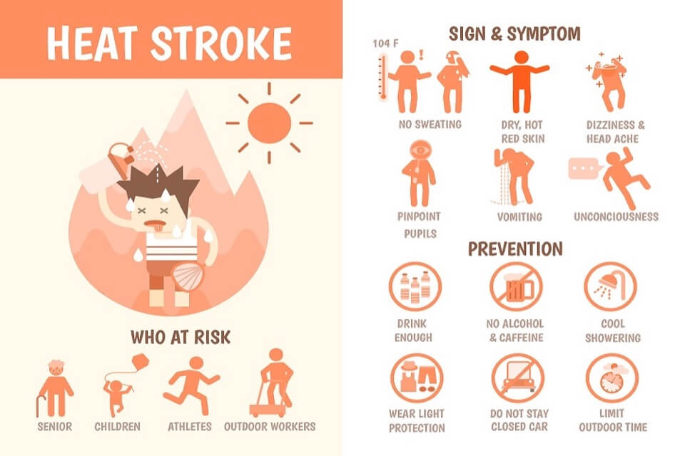 Heat Stroke: Know the Warning Signs