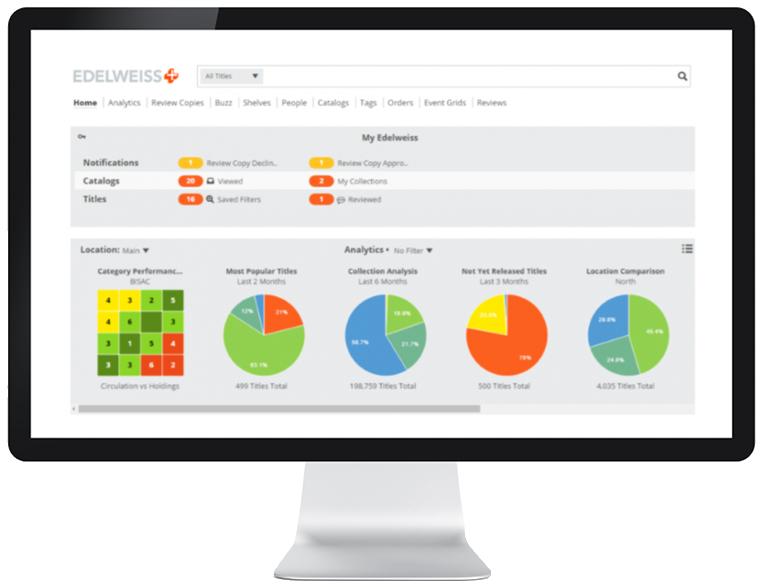 Edelweiss+Analytics Summit