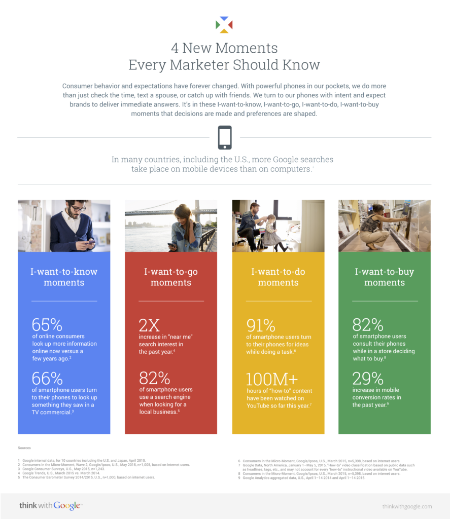 4-new-moments-every-marketer-should-know