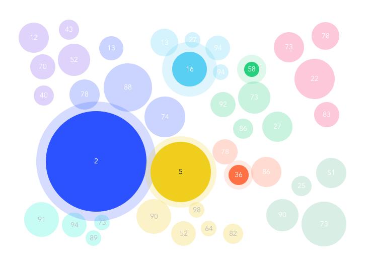 Meet the Data Scientists Behind Invoca's Conversational Analytics Algorithms