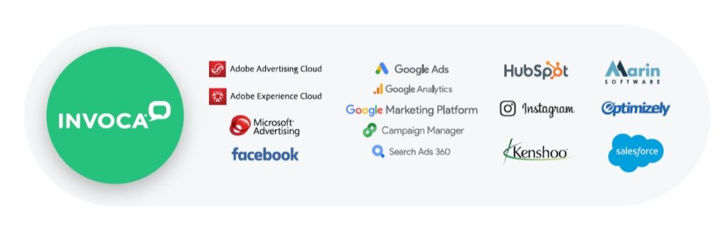 Invoca's call tracking platform has native integrations with marketing platforms like Google Ads, Adobe Experience Cloud, Microsoft Advertising, and Facebook.