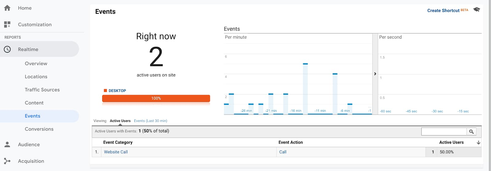 Viewing real time phone call events in Google Analytics