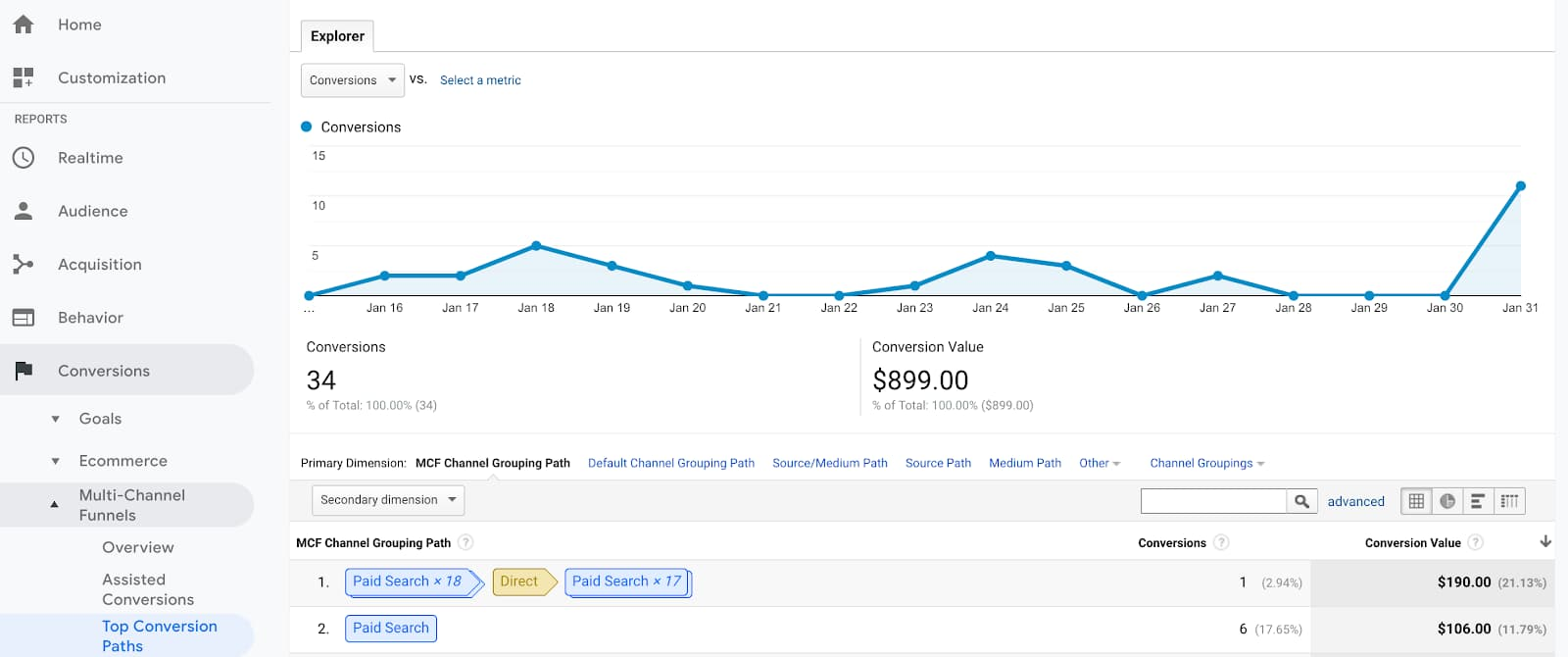 Viewing conversion paths with phone calls in Google Analytics