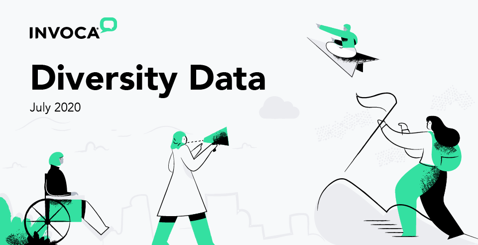 Click here to view the Invoca Diversity Data Report: July 2020