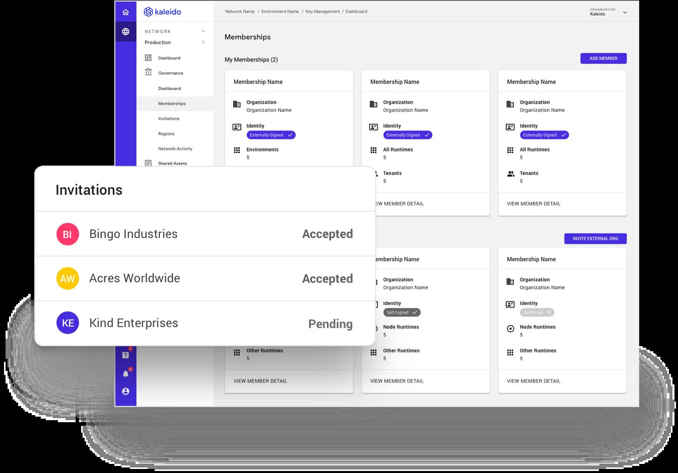 Blockchain Business Cloud - Multi-Party Control Plane