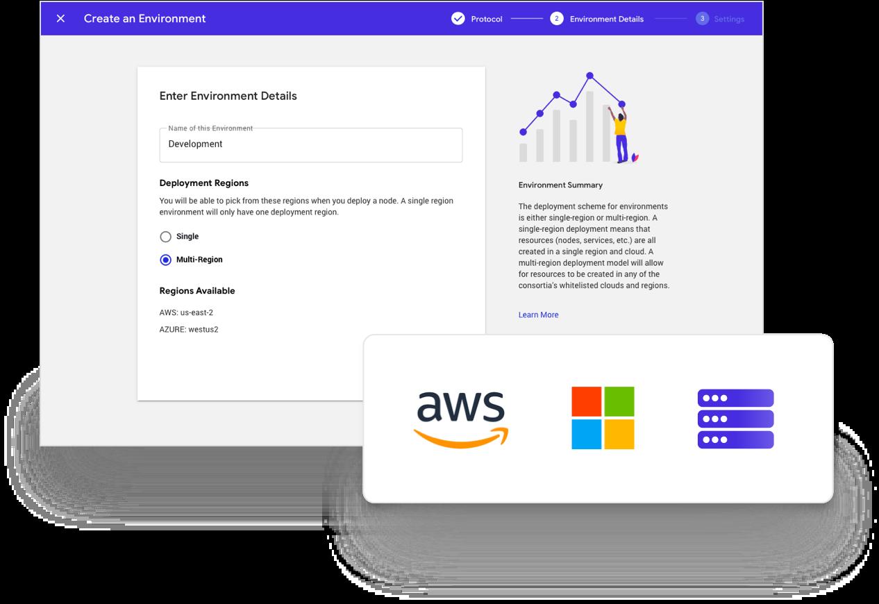 Blockchain Business Cloud - Configure Instant Borderless Chains