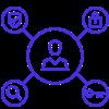 Identity and Access Management (IAM) image