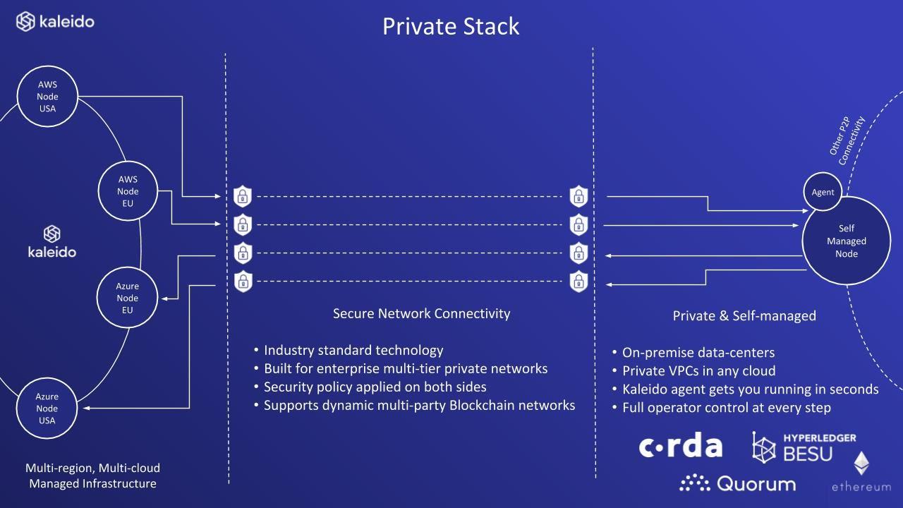 PrivateBtack workflow illustration