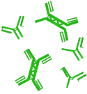 Icon of biomarkers