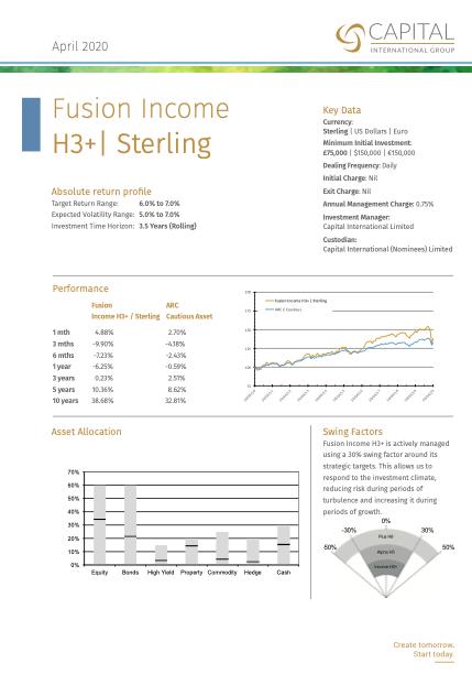 Fusion Income H3+ Sterling April 2020
