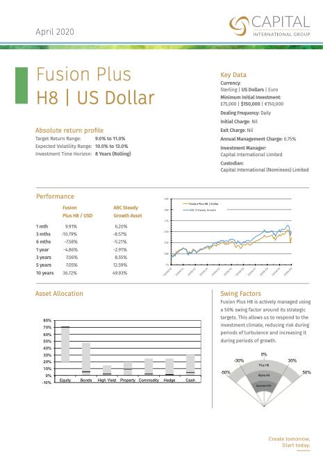 Fusion Plus H8 Dollar April 2020