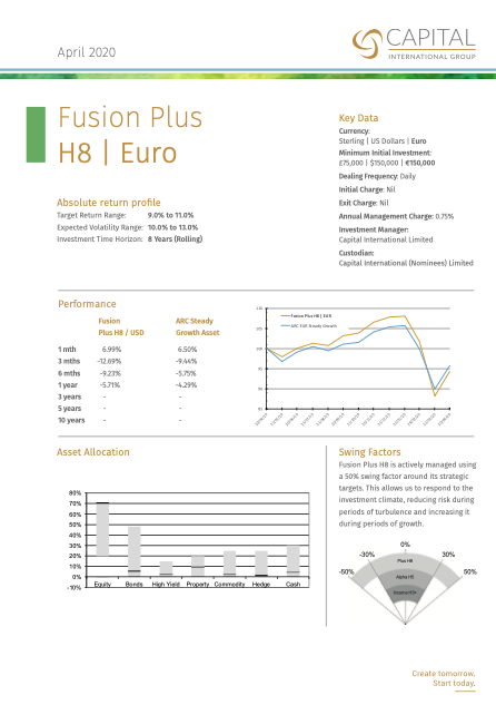 Fusion Plus H8 Euro April 2020