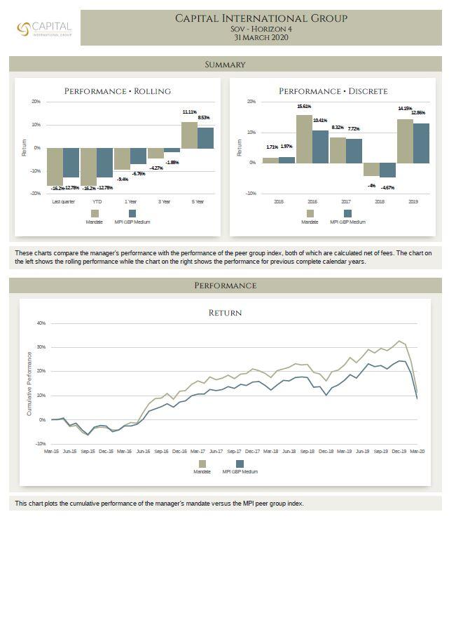 MPI Report Sovereign H4 Q1 2020