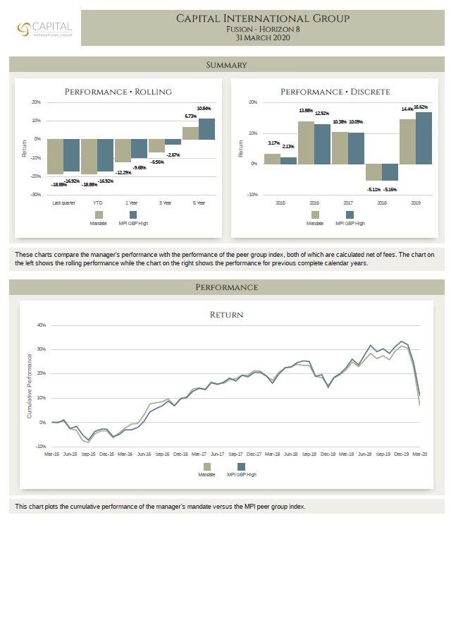 MPI Report Fusion H8 Q1 2020