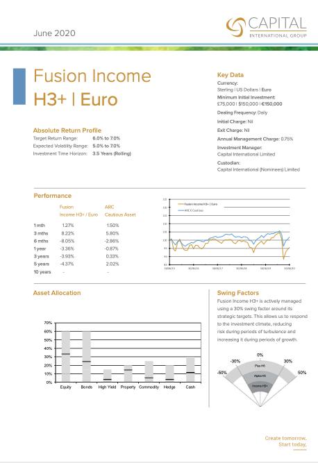 Fusion Income H3+ Euro June 2020