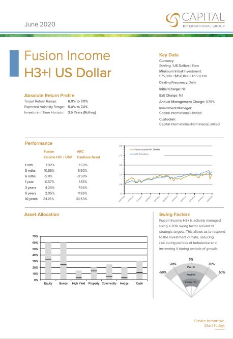 Fusion Income H3+ Dollar June 2020