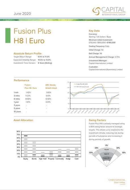 Fusion Plus H8 Euro June 2020