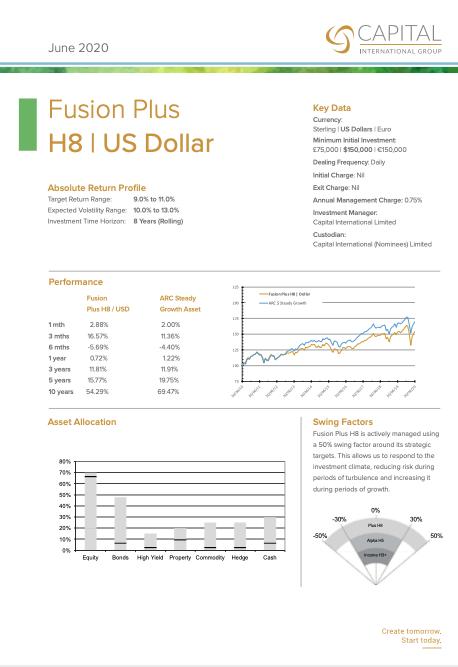 Fusion Plus H8 Dollar June 2020