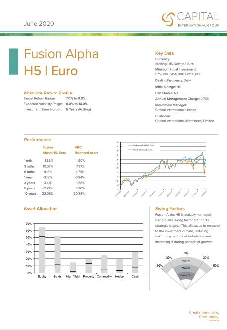 Fusion Alpha H5 Euro June 2020