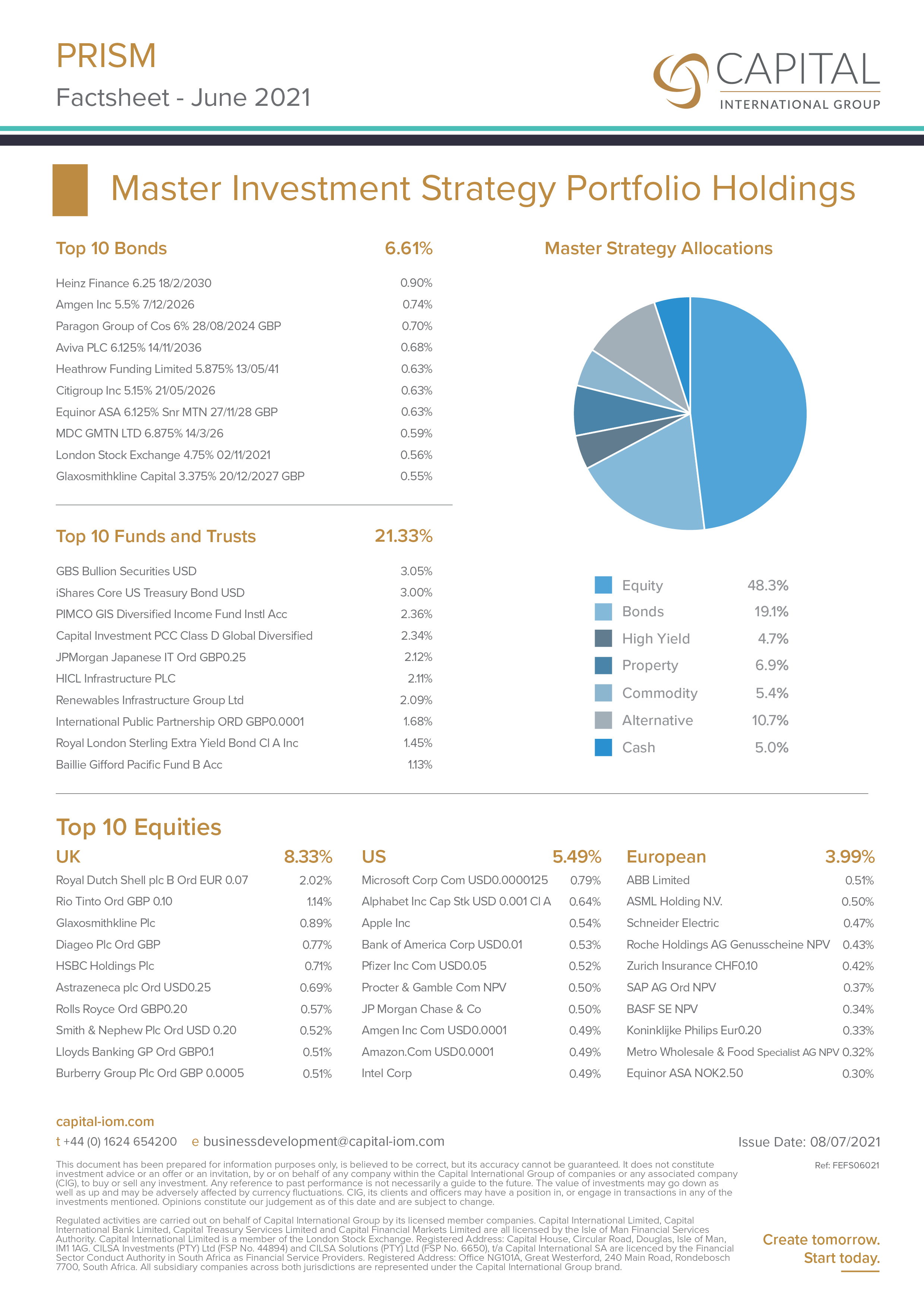 Prism Top 10 Holdings June 2021