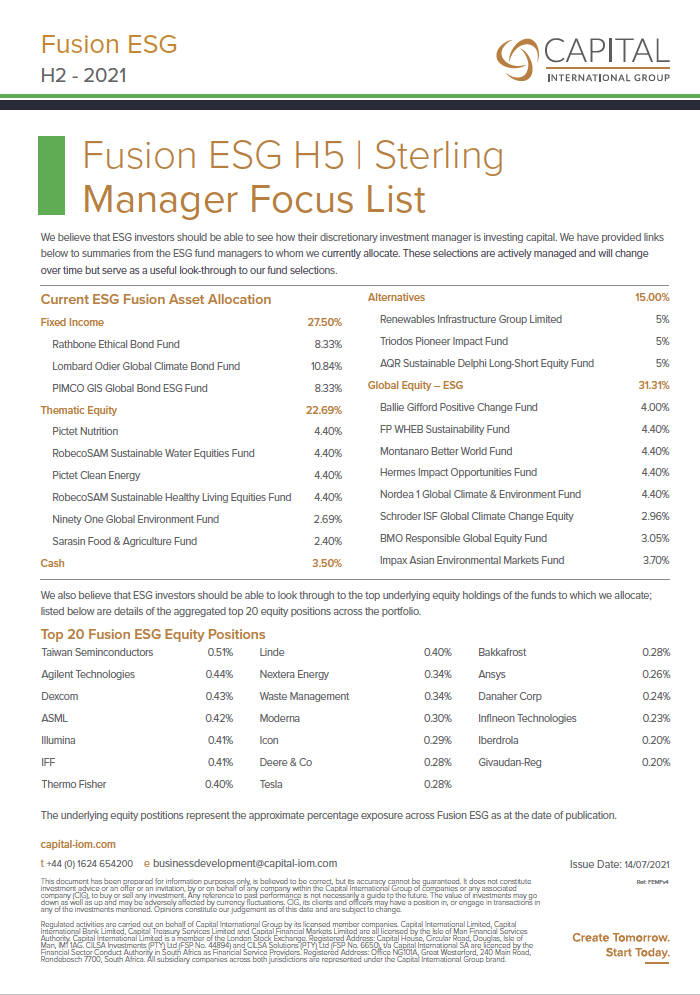 Fusion ESG Manager Focus List