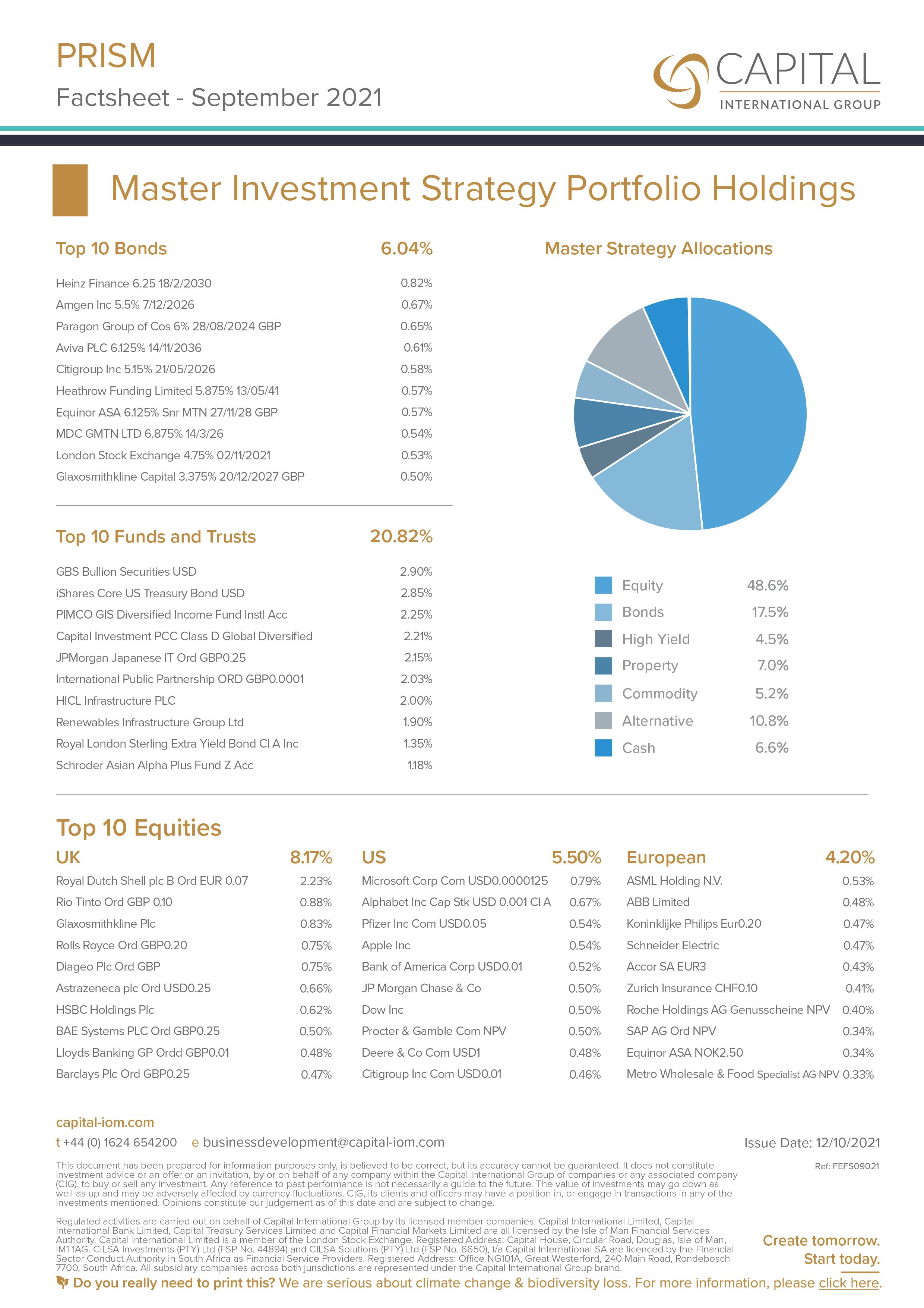 Prism Top 10 Holdings September 2021