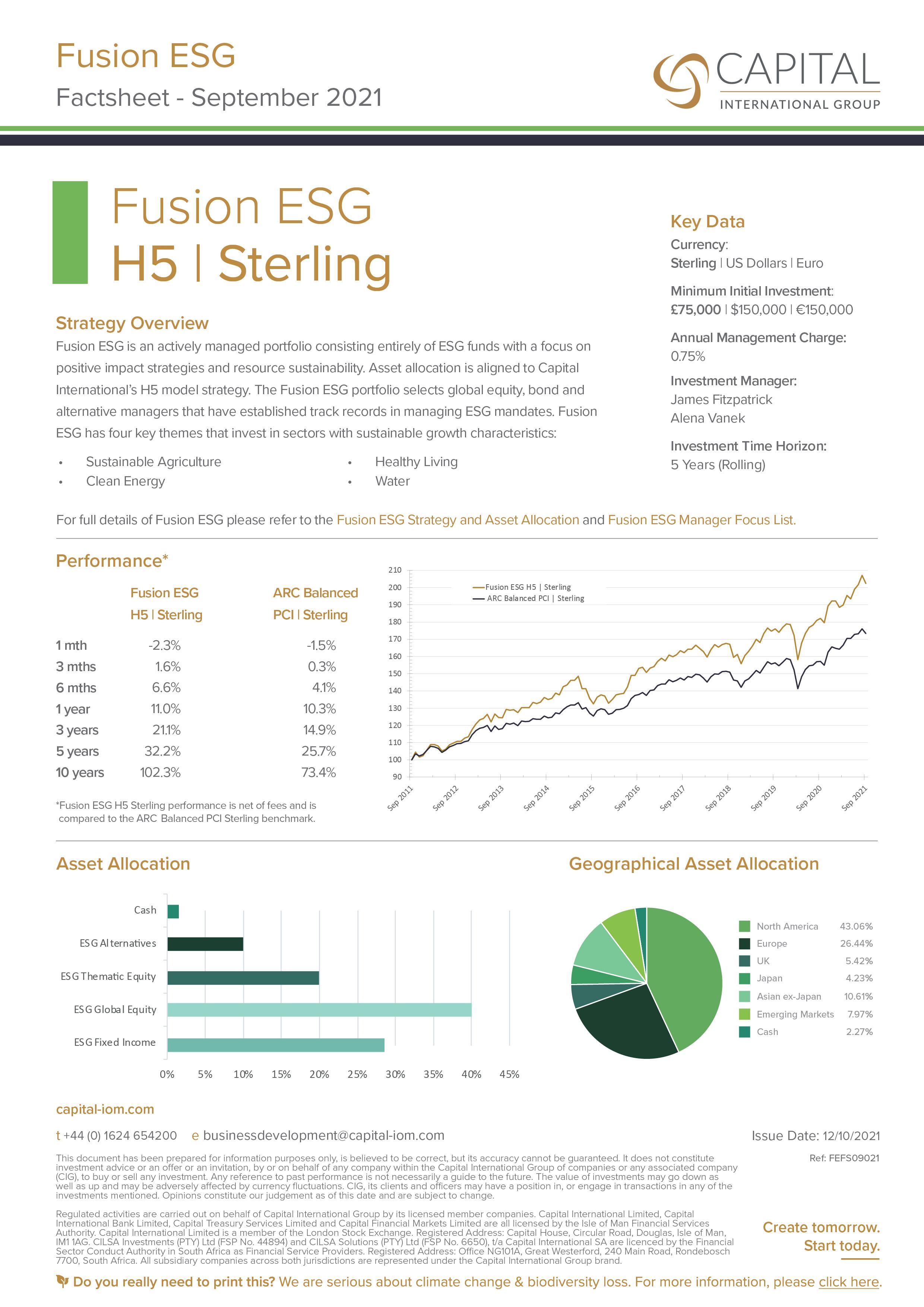 Fusion ESG H5 Sterling September 2021