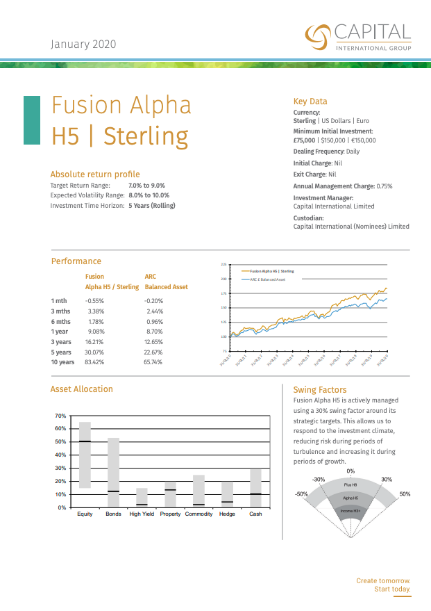 fusion-factsheet-cover