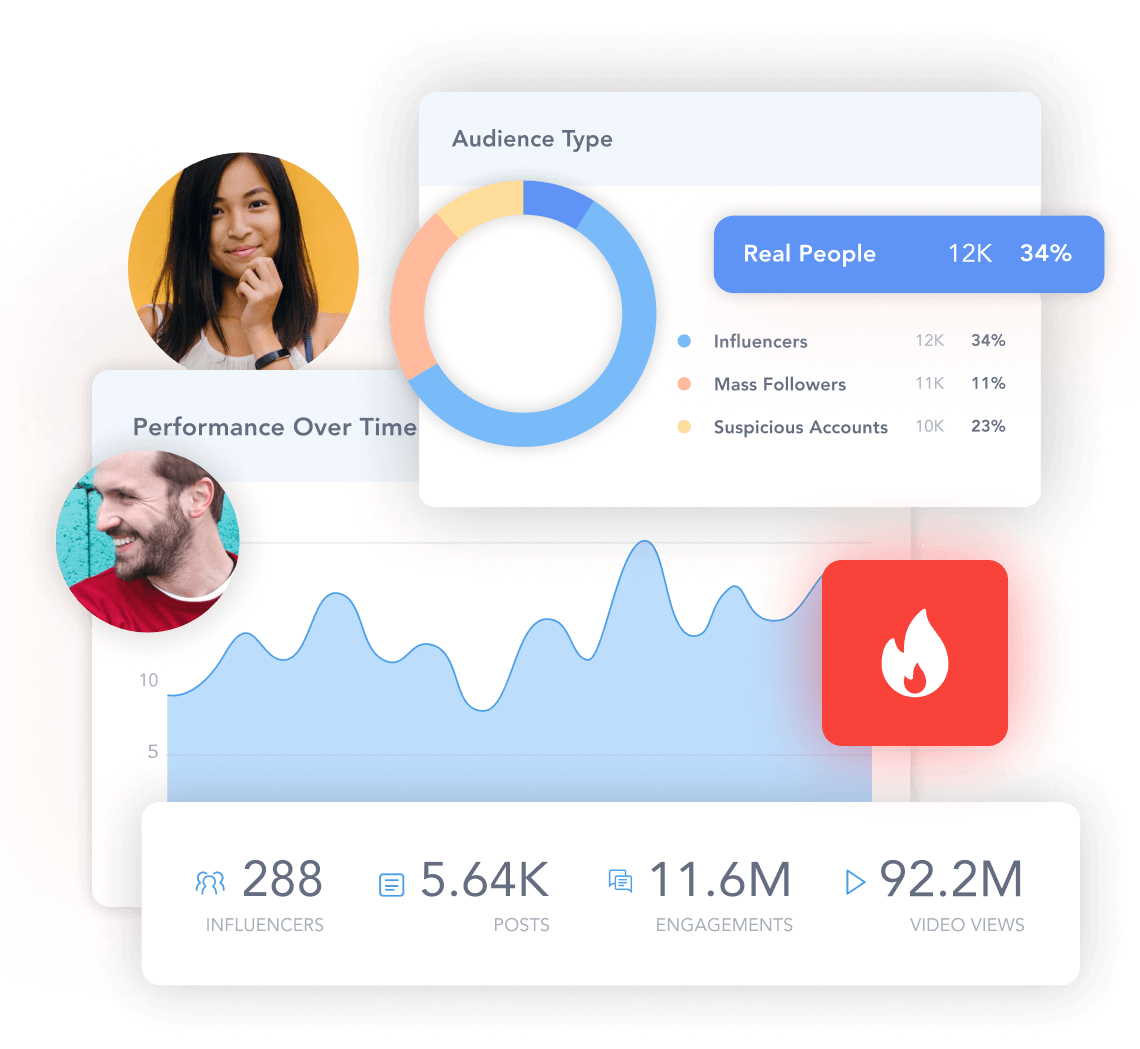 Traackr I The Data-Driven Influencer Marketing Platform