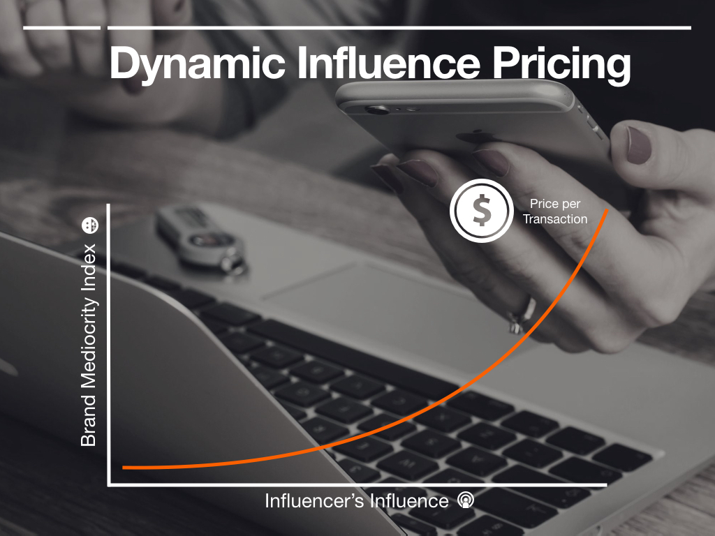 Dynamic Influence Pricing Model (April Fools)