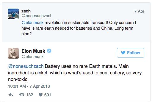 Elon Musk's engagement via Twitter (example)