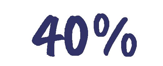 40% chatbot lead conversion