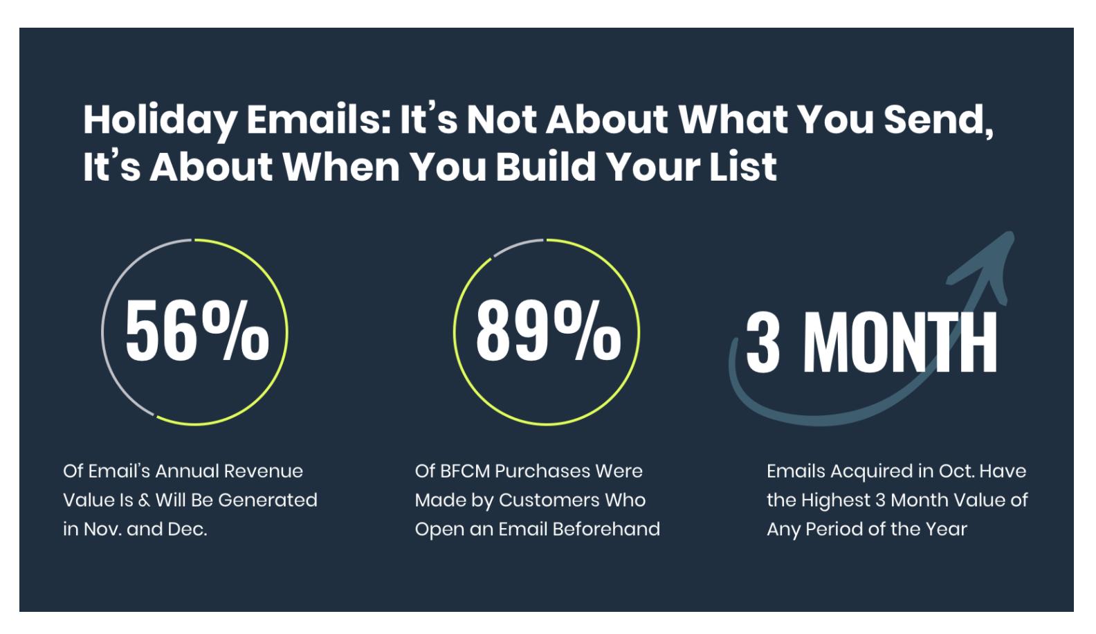 holiday_emails_ecommerce_marketing