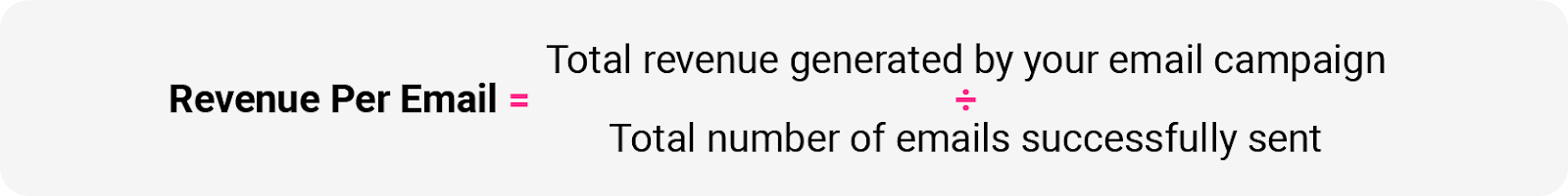 email_marketing_revenue_per_email