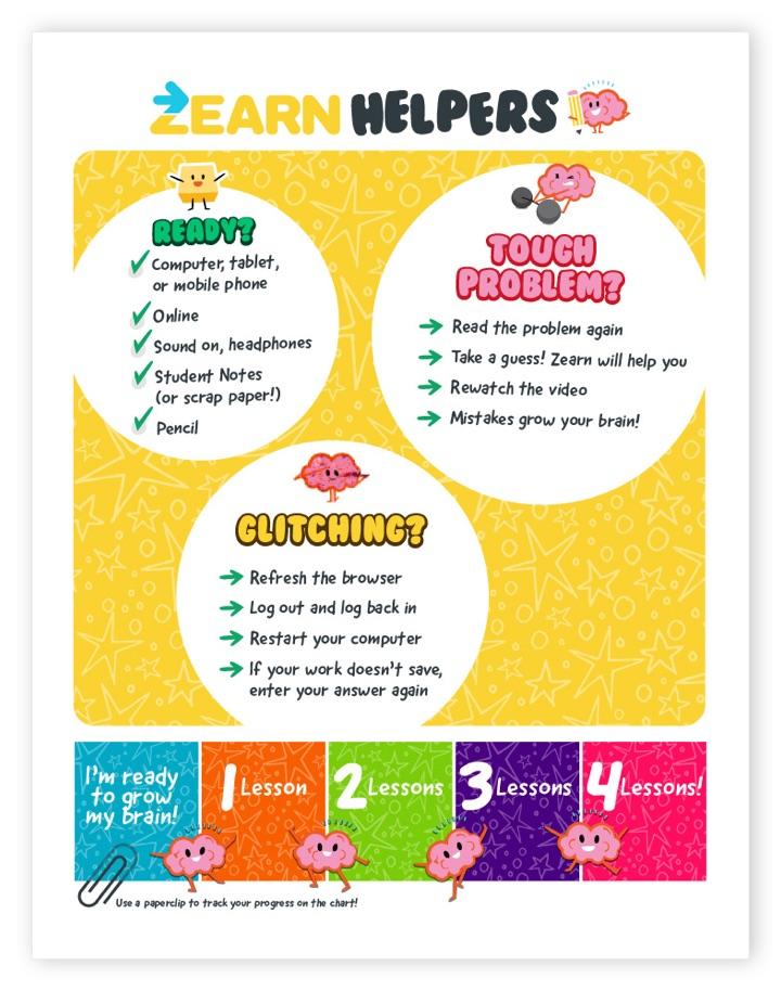 Hybrid Learning Checklist