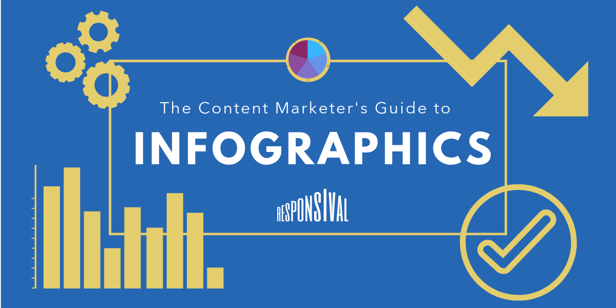 How Content Marketing is Enhanced by Infographics and Graphic Design