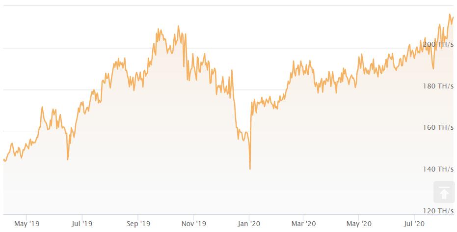 curso mestres do bitcoin 3.0 é bom