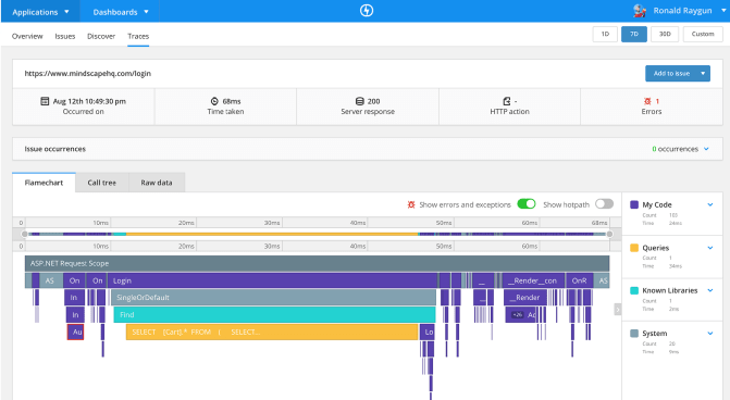 Raygun Application Performance Monitoring Screenshot