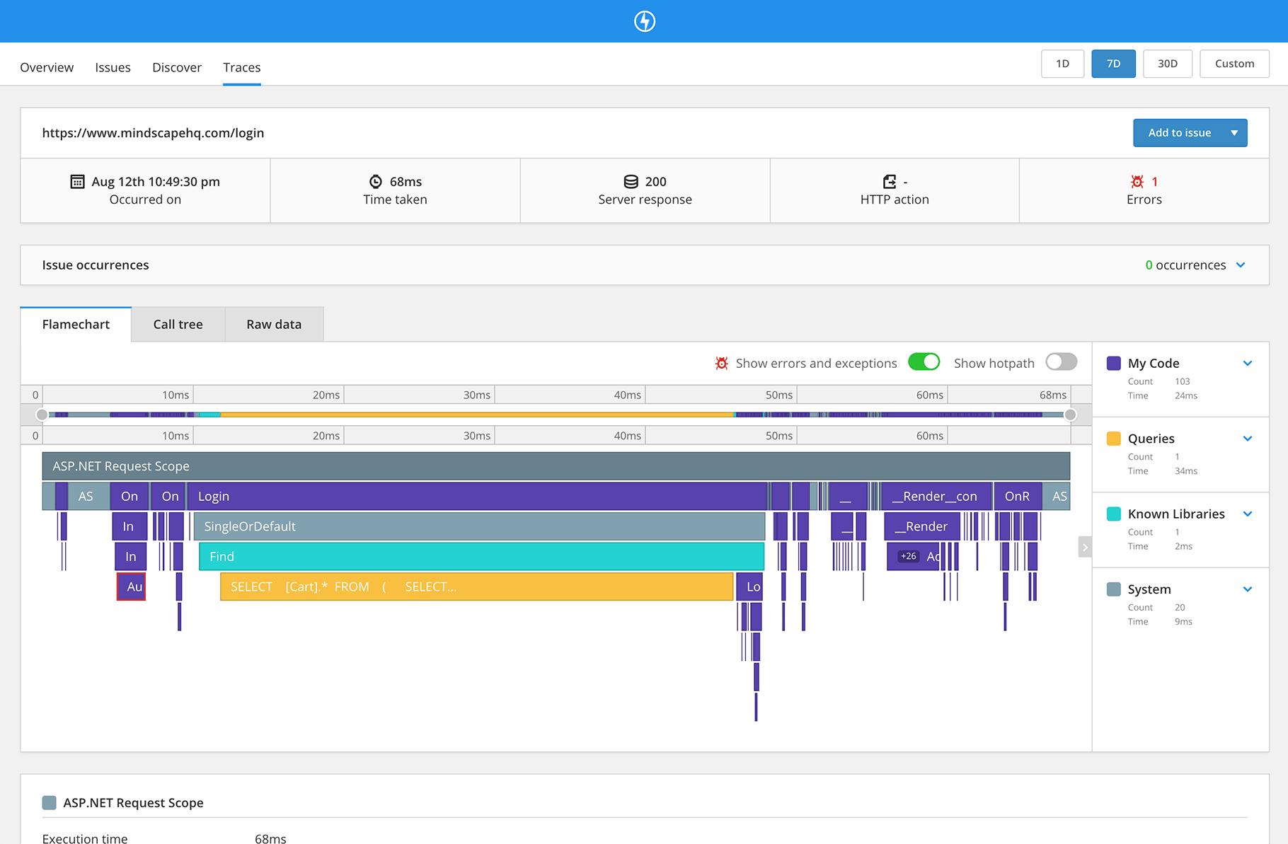 APM Tool Screenshot