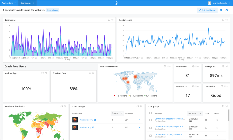 Real User Monitoring Dashboard