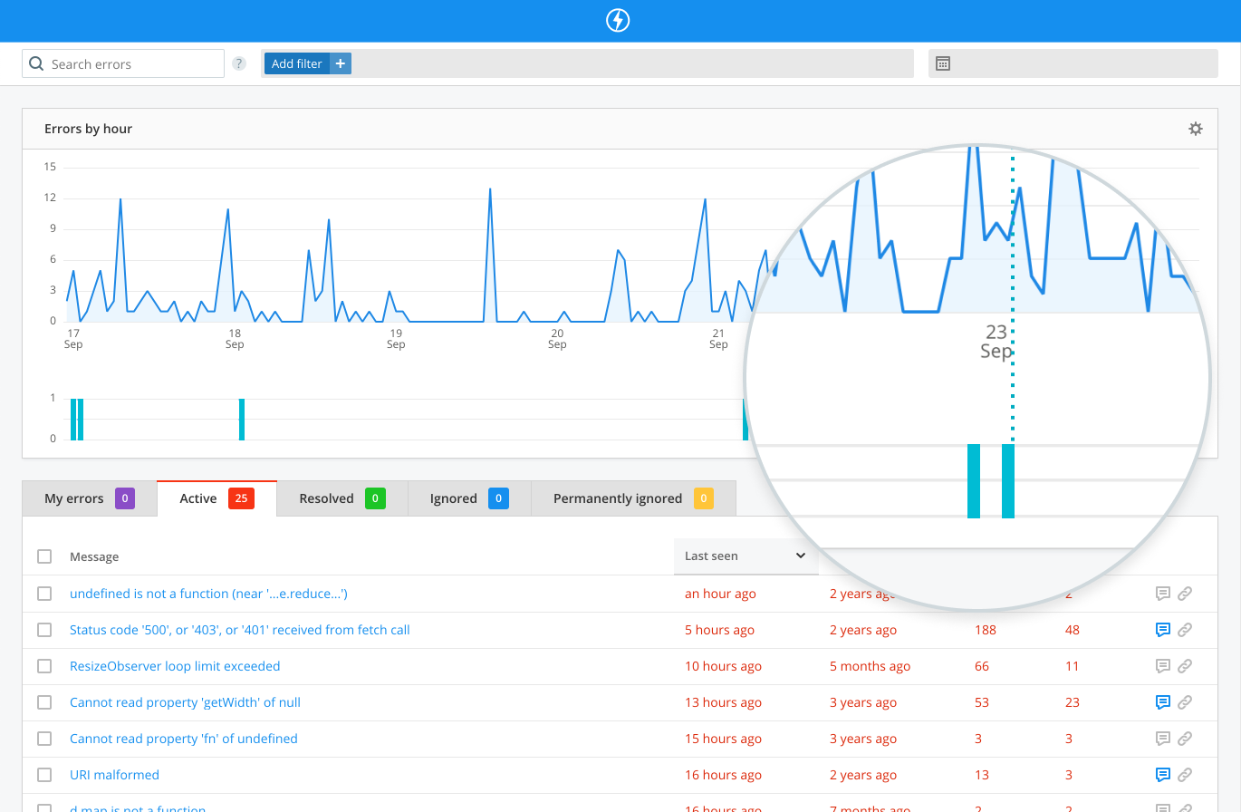 Software Release Monitoring Dashboard