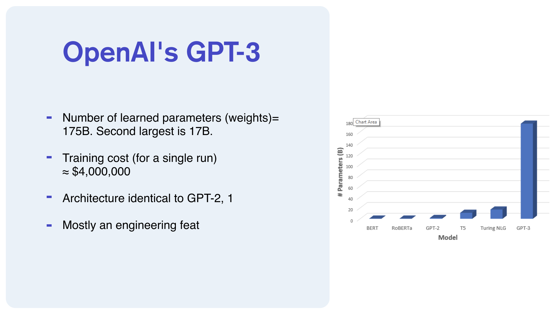 OpenAI's GPT-3