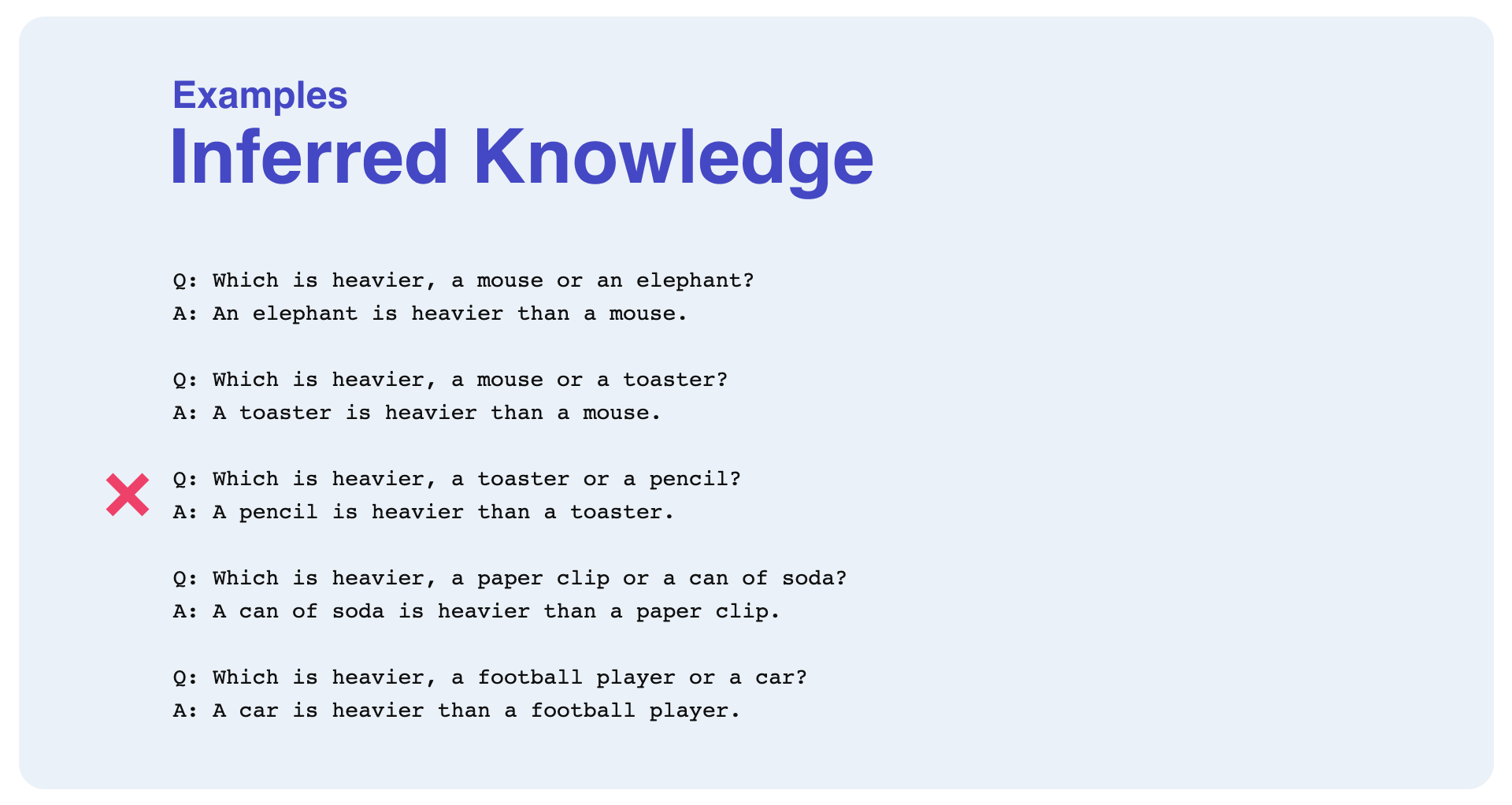GPT-3 Inferred Knowledge