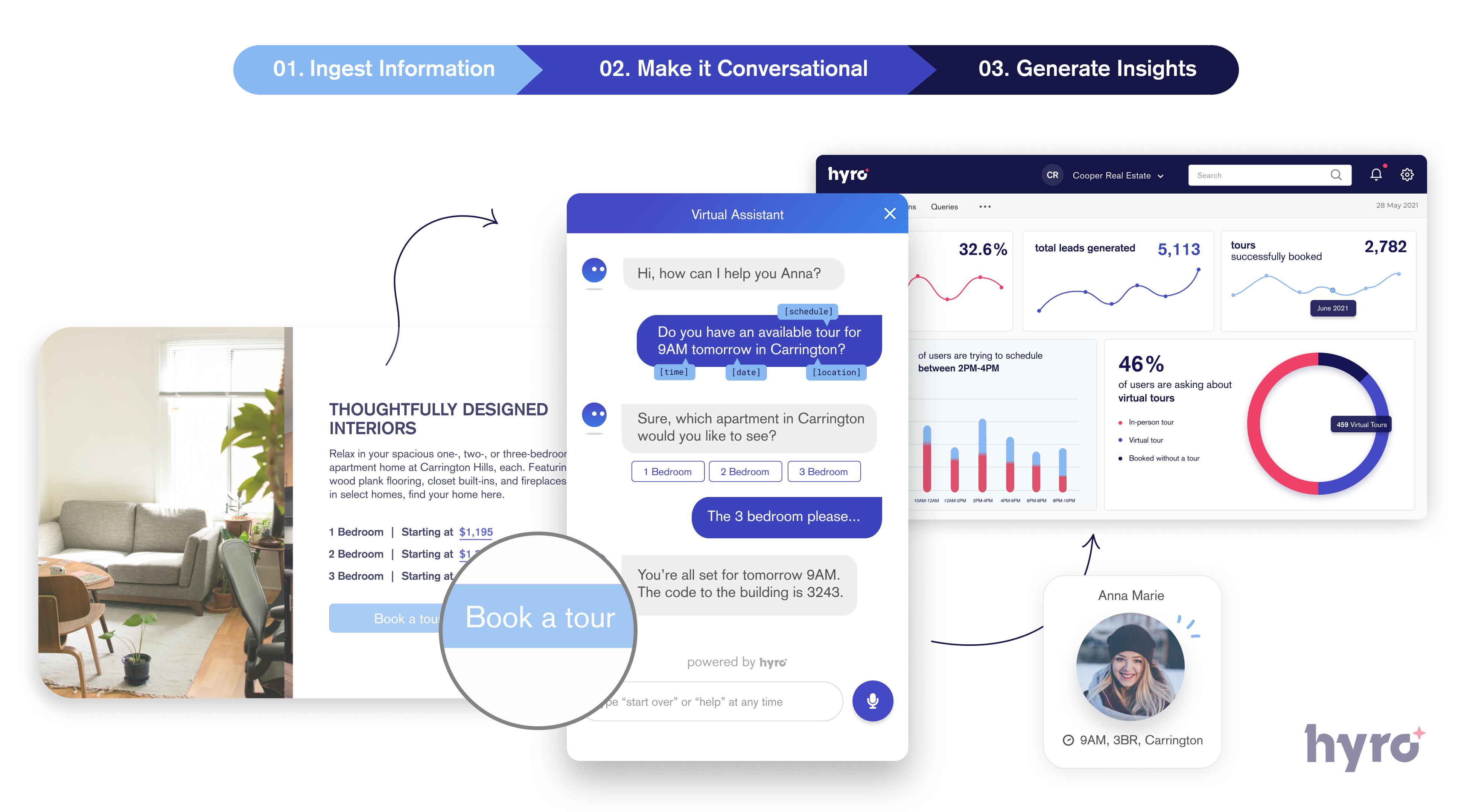 Hyro's Adaptive Communications Platform for Real Estate