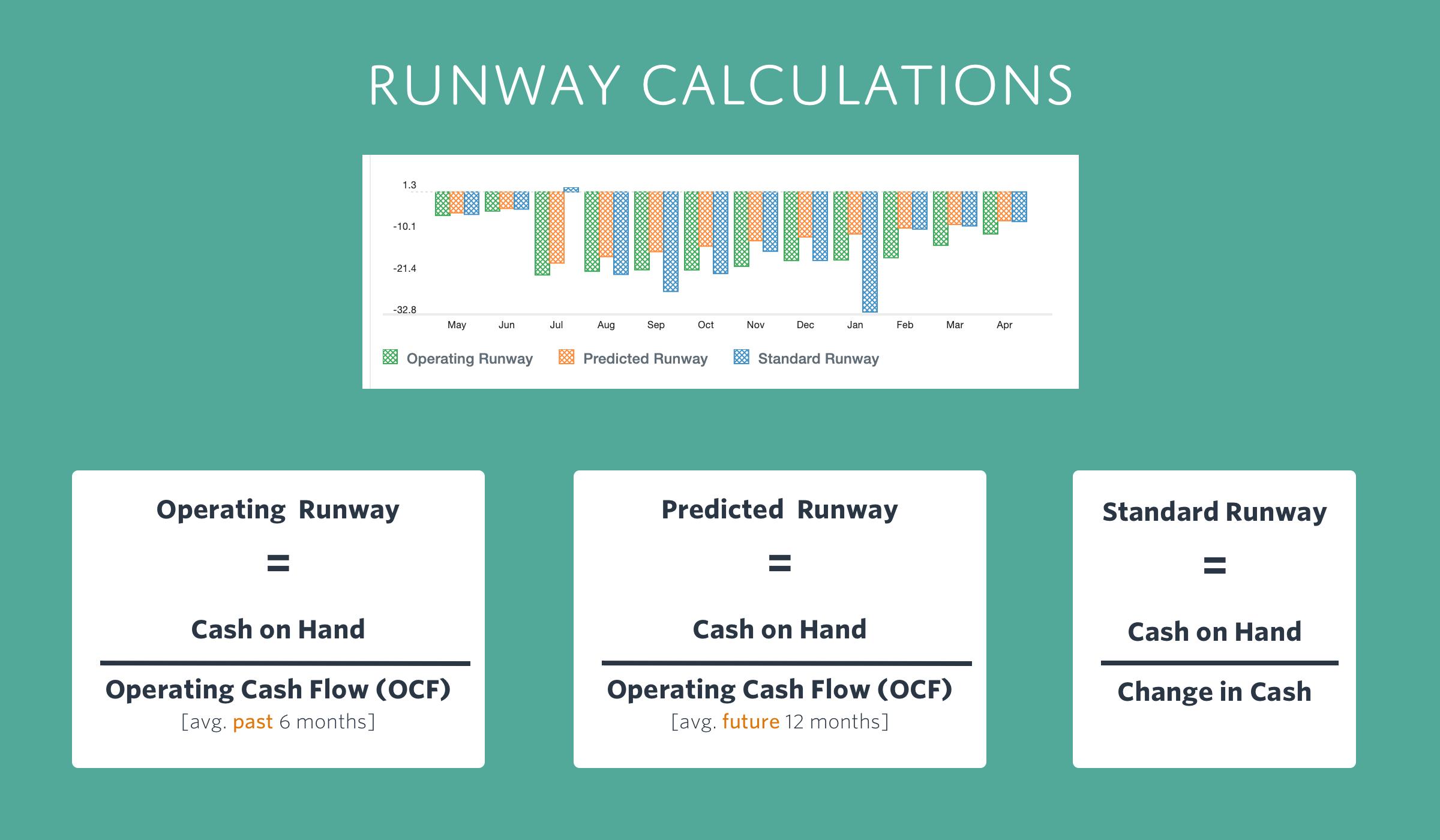 Runway Calculations