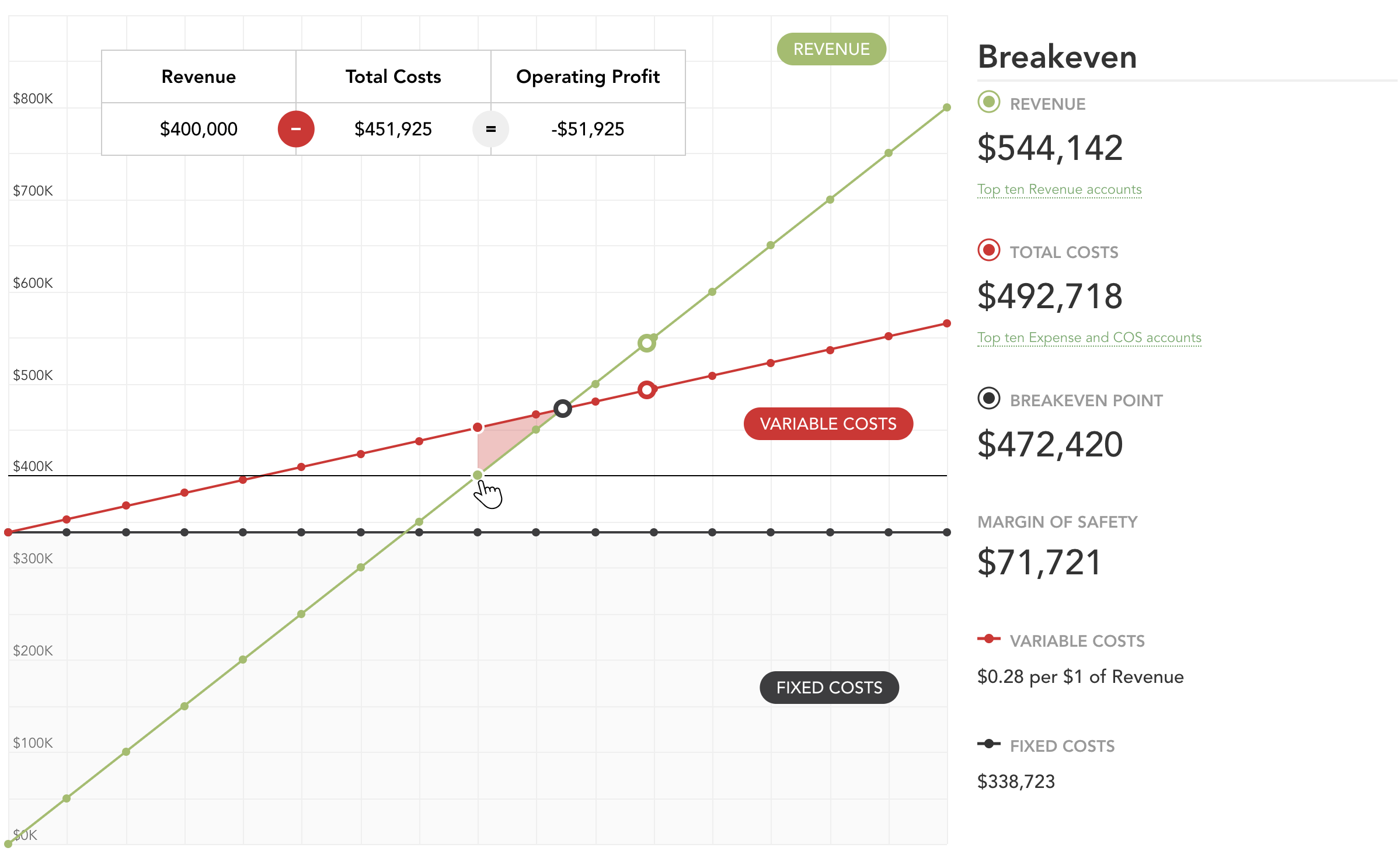 Breakeven_Chart