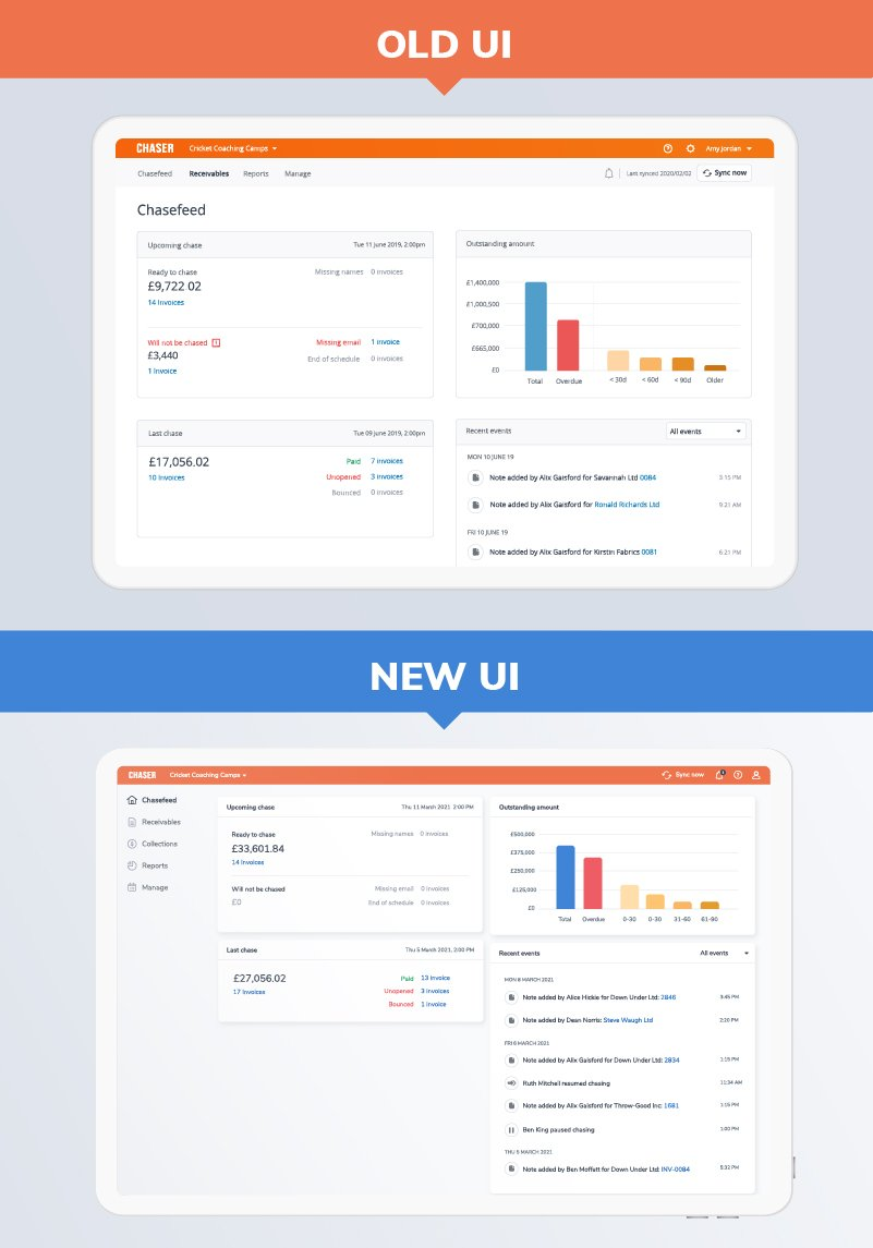 Chaser-Chaser dashboard - old and new preview-100