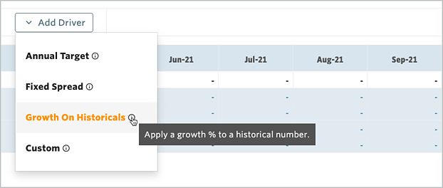 growth-on-historicals-1