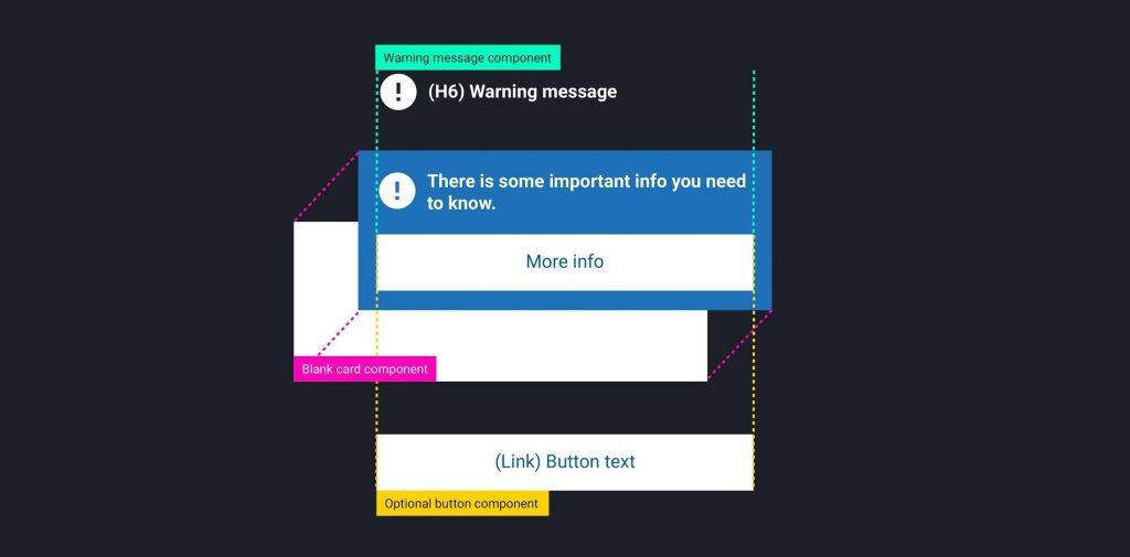 Information message component construction diagram